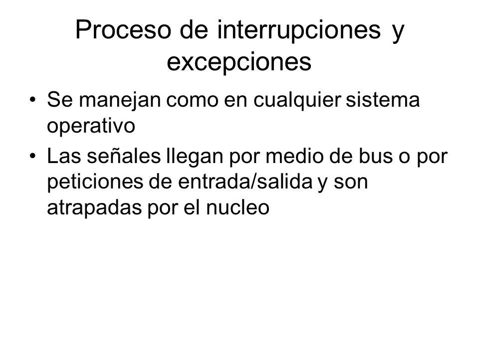 Proceso de interrupciones y excepciones