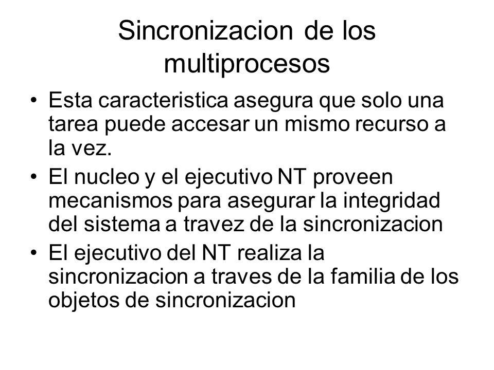 Sincronizacion de los multiprocesos