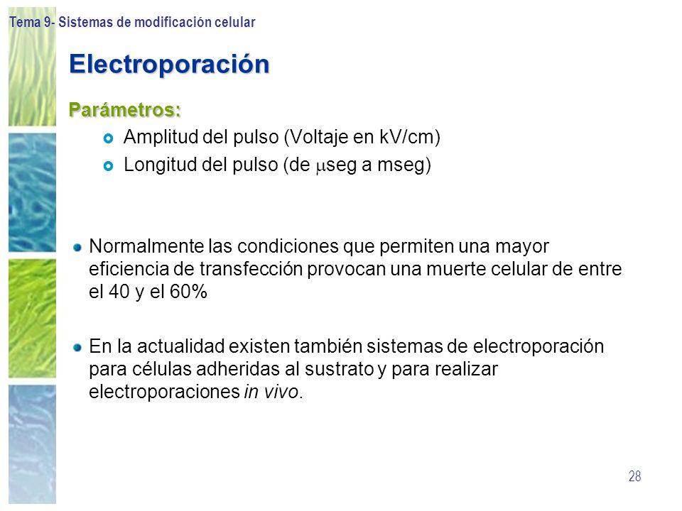 Electroporación Parámetros: Amplitud del pulso (Voltaje en kV/cm)