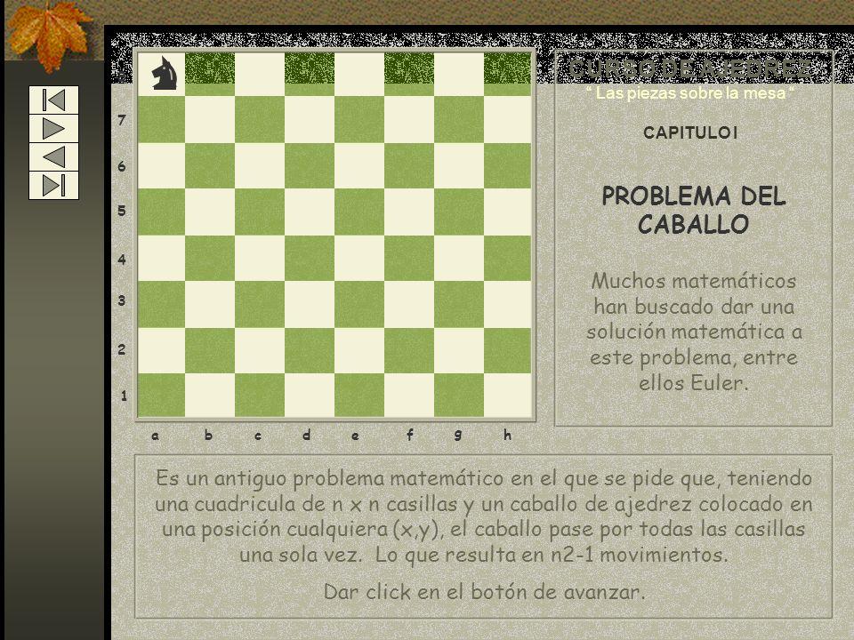 CURSO DE AJEDREZ PROBLEMA DEL CABALLO