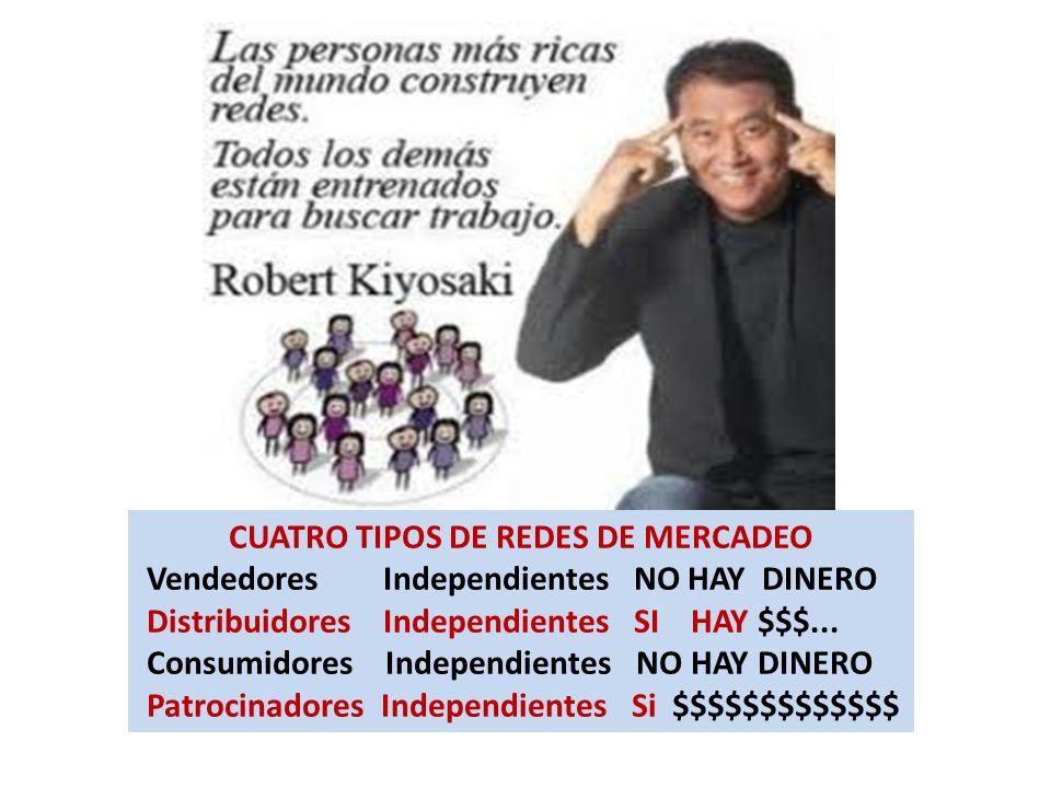 CUATRO TIPOS DE REDES DE MERCADEO