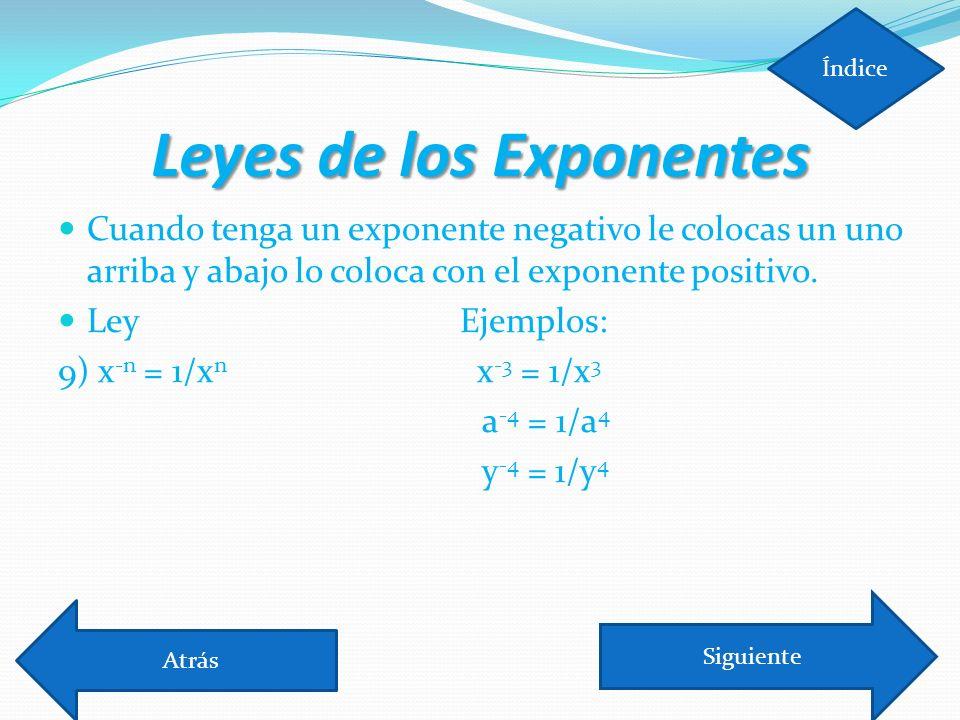 Leyes de los Exponentes