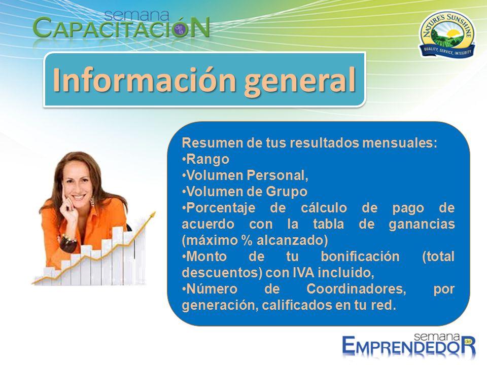 Información general Resumen de tus resultados mensuales: Rango