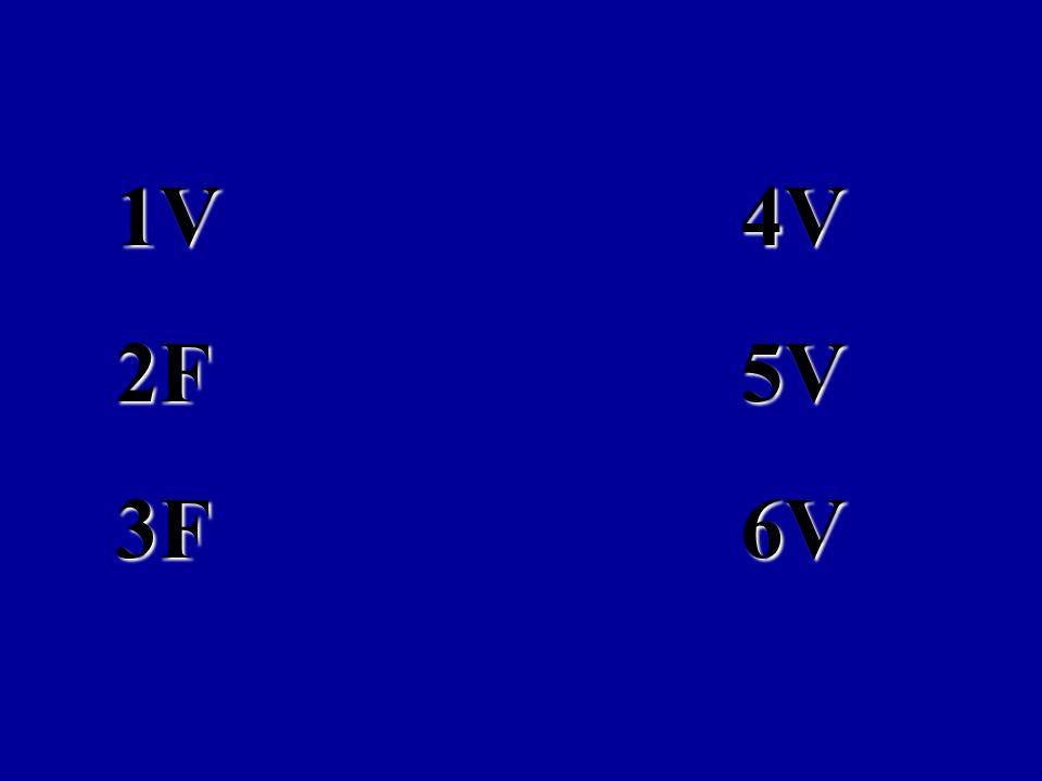 LAS RESPUESTAS CORRECTAS SON: 1V 4V 2F 5V 3F 6V