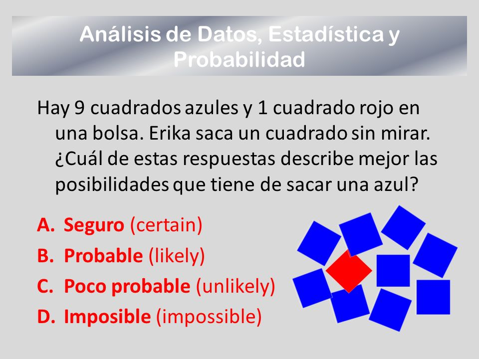 Análisis de Datos, Estadística y Probabilidad