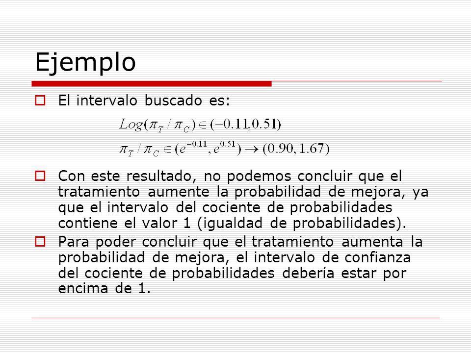 Ejemplo El intervalo buscado es: