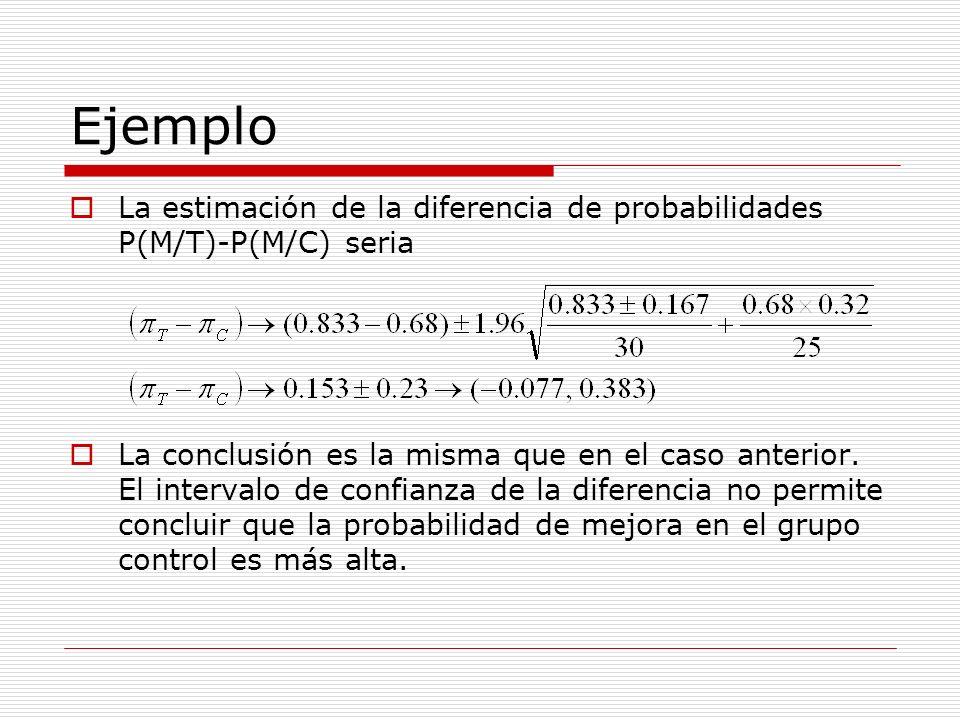 Ejemplo La estimación de la diferencia de probabilidades P(M/T)-P(M/C) seria.