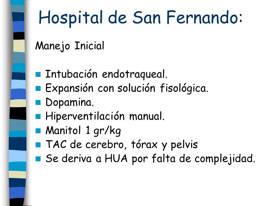 Hospital de San Fernando: