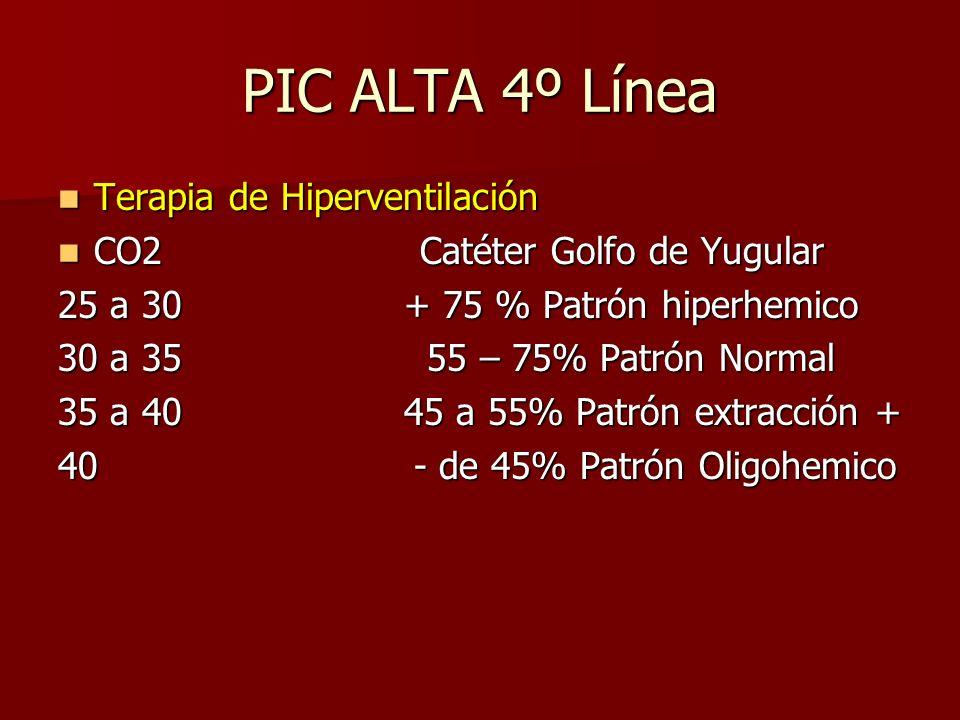 PIC ALTA 4º Línea Terapia de Hiperventilación
