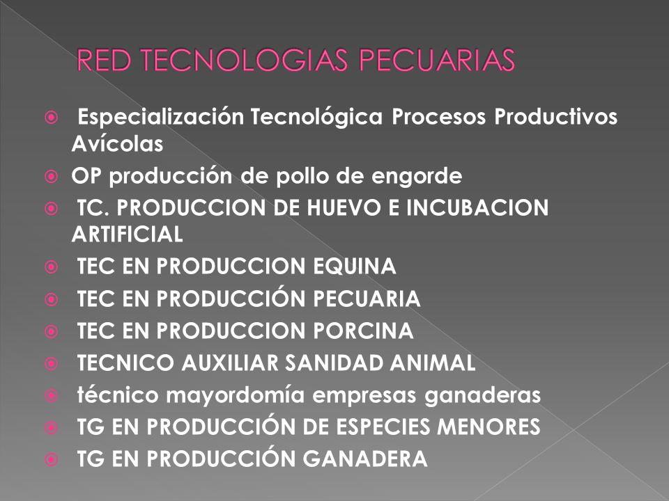 RED TECNOLOGIAS PECUARIAS