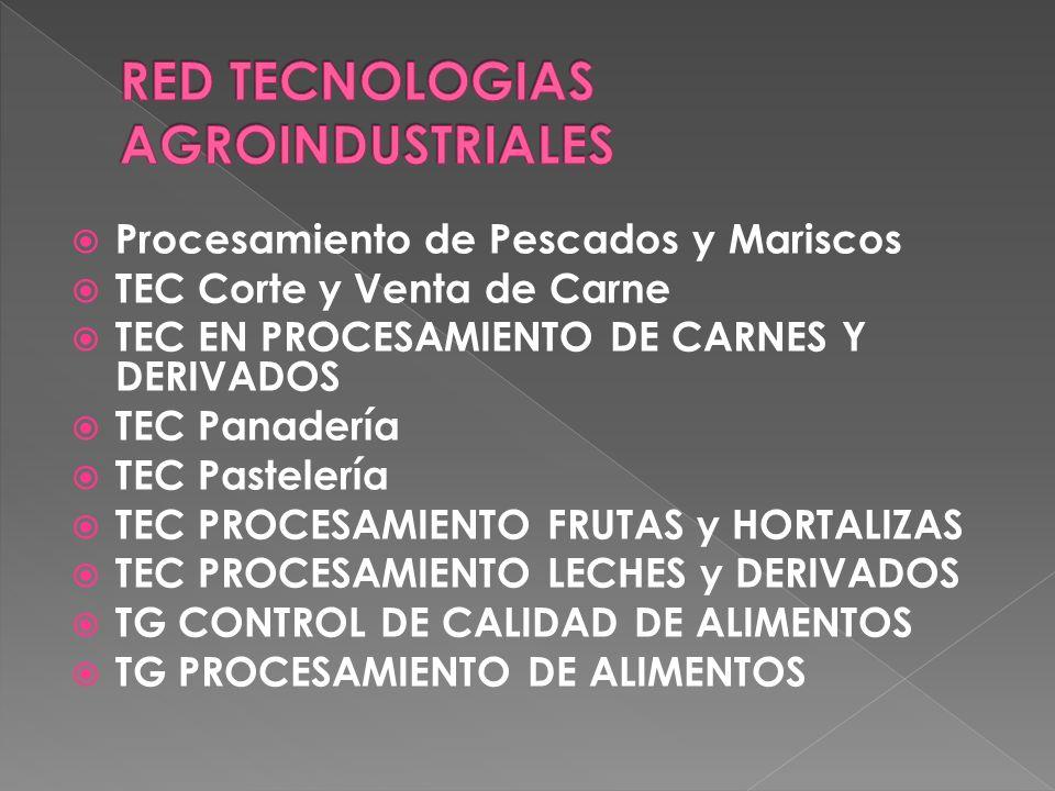 RED TECNOLOGIAS AGROINDUSTRIALES