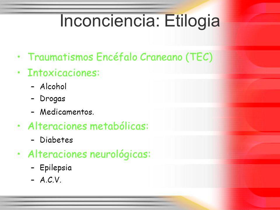 Inconciencia: Etilogia