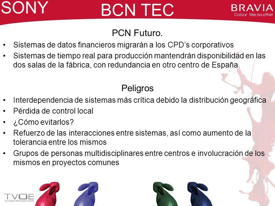 SONY BCN TEC PCN Futuro. Peligros
