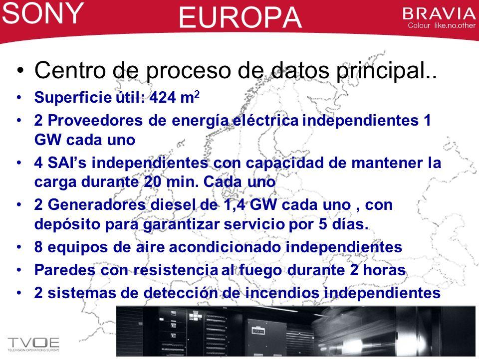 SONY EUROPA Centro de proceso de datos principal..