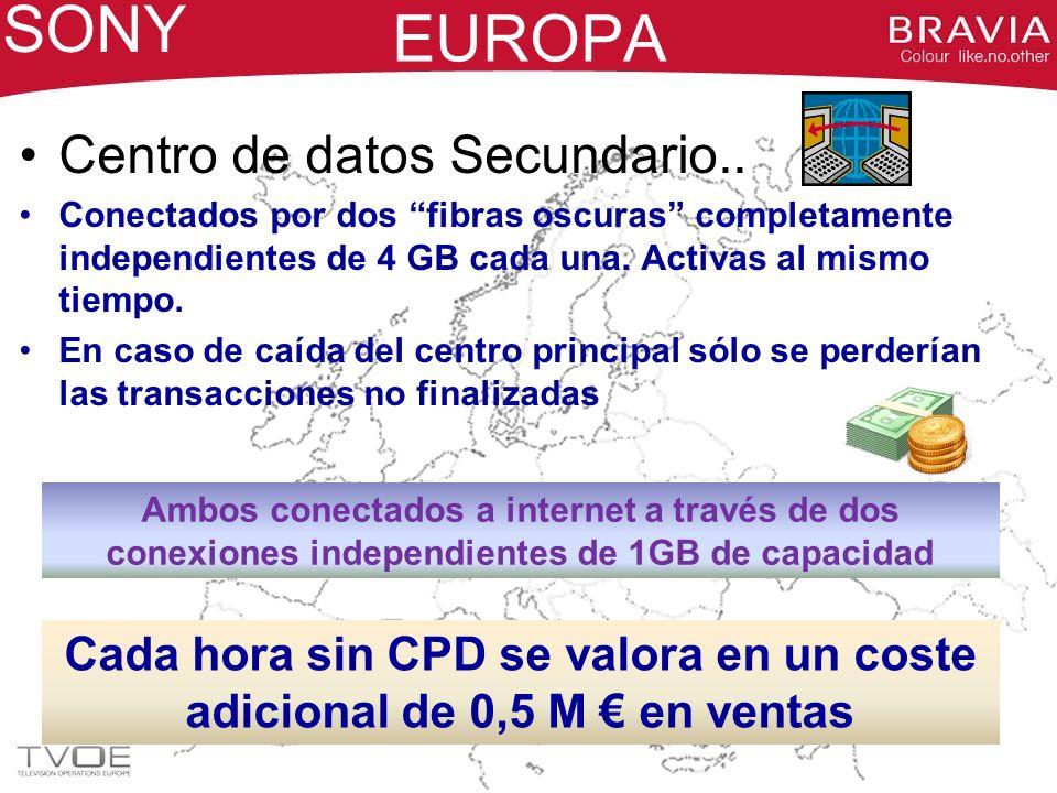 Cada hora sin CPD se valora en un coste adicional de 0,5 M € en ventas
