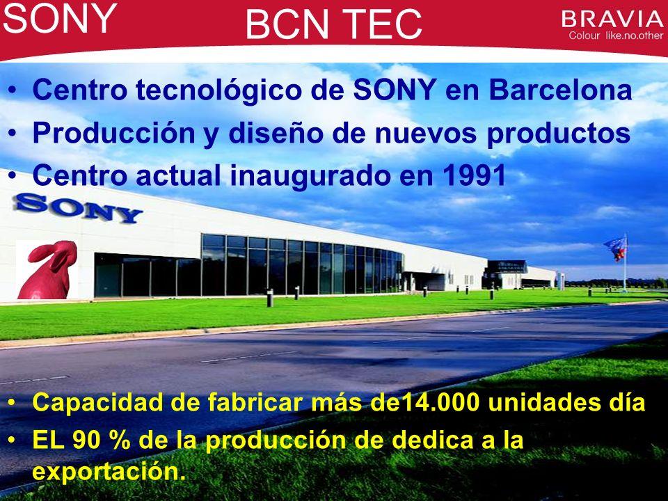 SONY BCN TEC Centro tecnológico de SONY en Barcelona