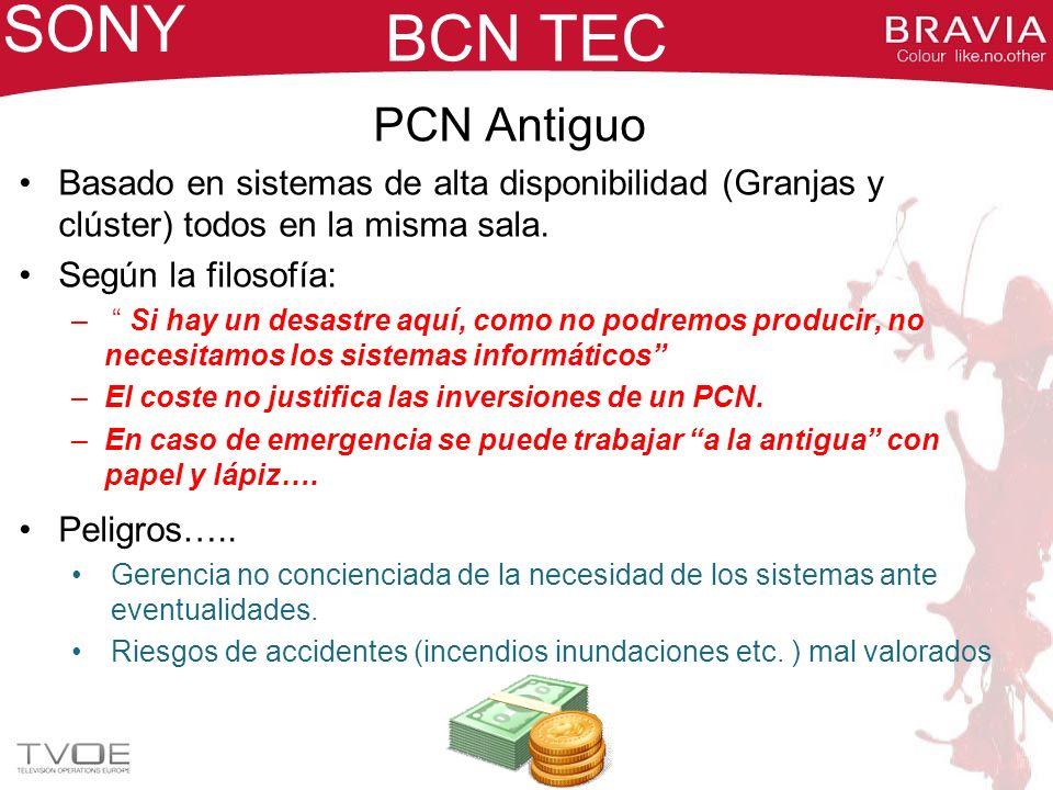 SONY BCN TEC PCN Antiguo