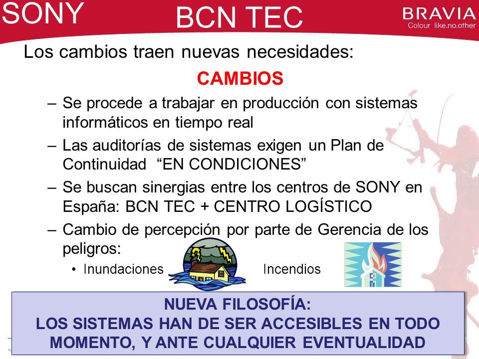 SONY BCN TEC Los cambios traen nuevas necesidades: CAMBIOS