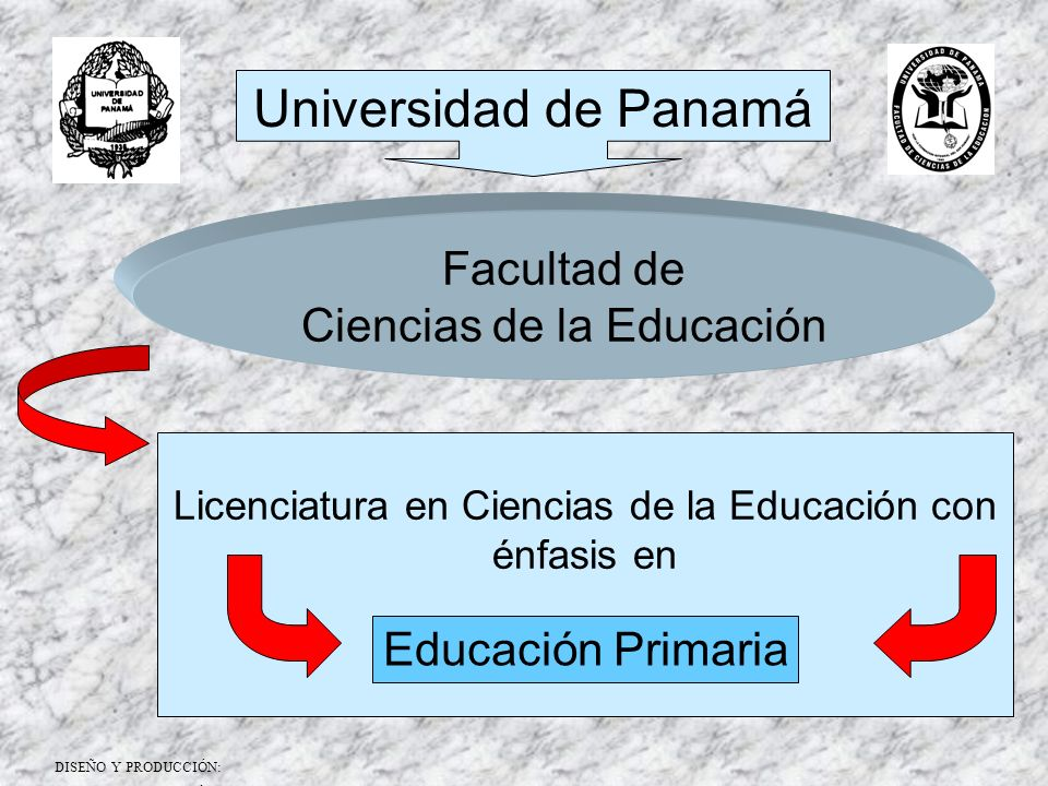 Universidad de Panamá Facultad de Ciencias de la Educación