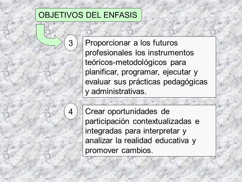 OBJETIVOS DEL ENFASIS 3.