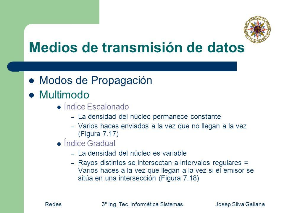 Medios de transmisión de datos