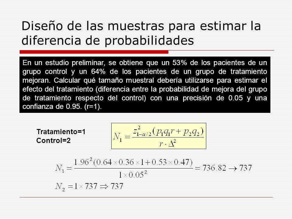 Diseño de las muestras para estimar la diferencia de probabilidades