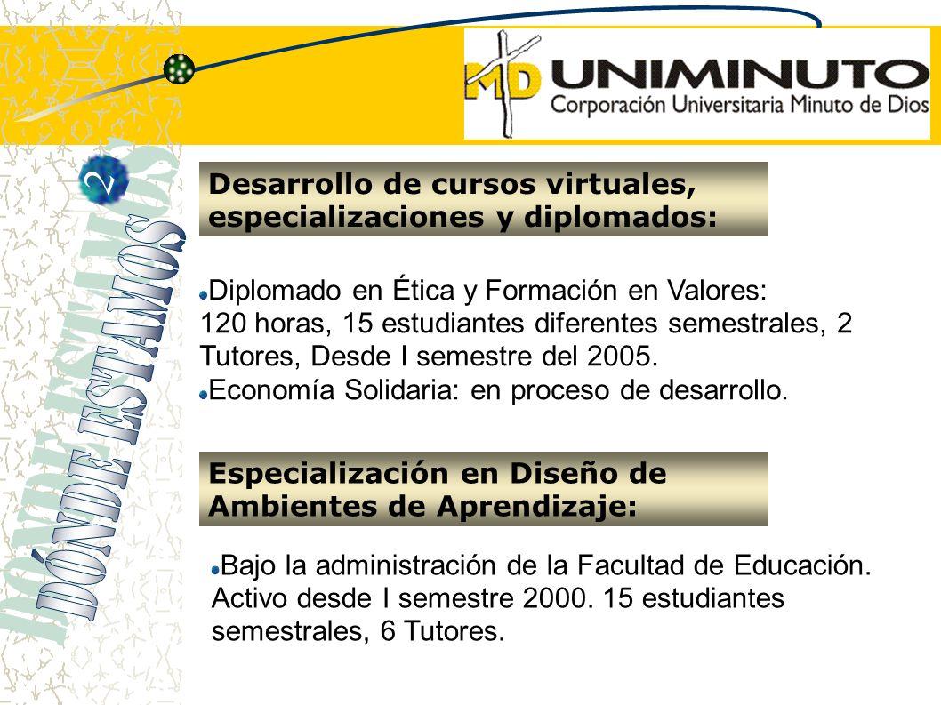 2 Desarrollo de cursos virtuales, especializaciones y diplomados: Diplomado en Ética y Formación en Valores: