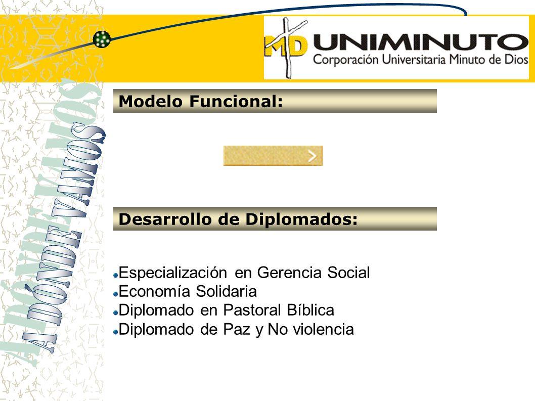 A Dónde VAMOS Modelo Funcional: Desarrollo de Diplomados: