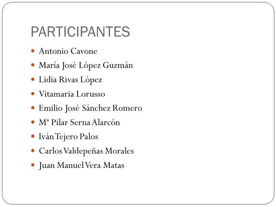 PARTICIPANTES Antonio Cavone María José López Guzmán Lidia Rivas López