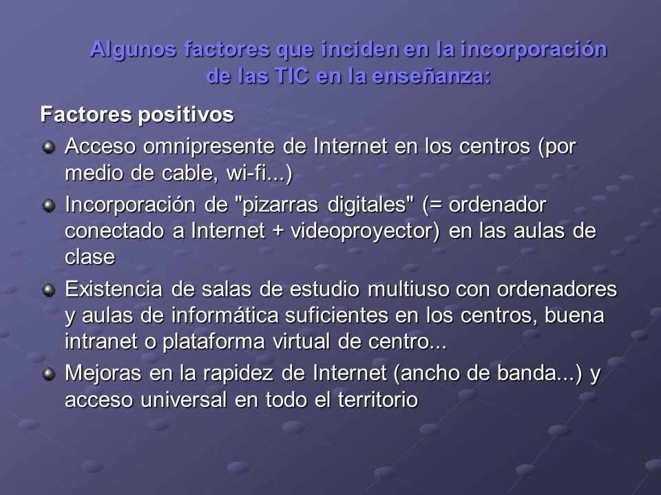 Algunos factores que inciden en la incorporación de las TIC en la enseñanza: