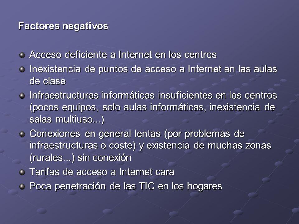 Factores negativos Acceso deficiente a Internet en los centros. Inexistencia de puntos de acceso a Internet en las aulas de clase.