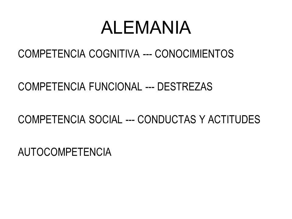 ALEMANIA COMPETENCIA COGNITIVA --- CONOCIMIENTOS