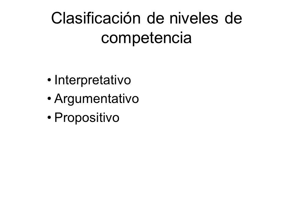 Clasificación de niveles de competencia