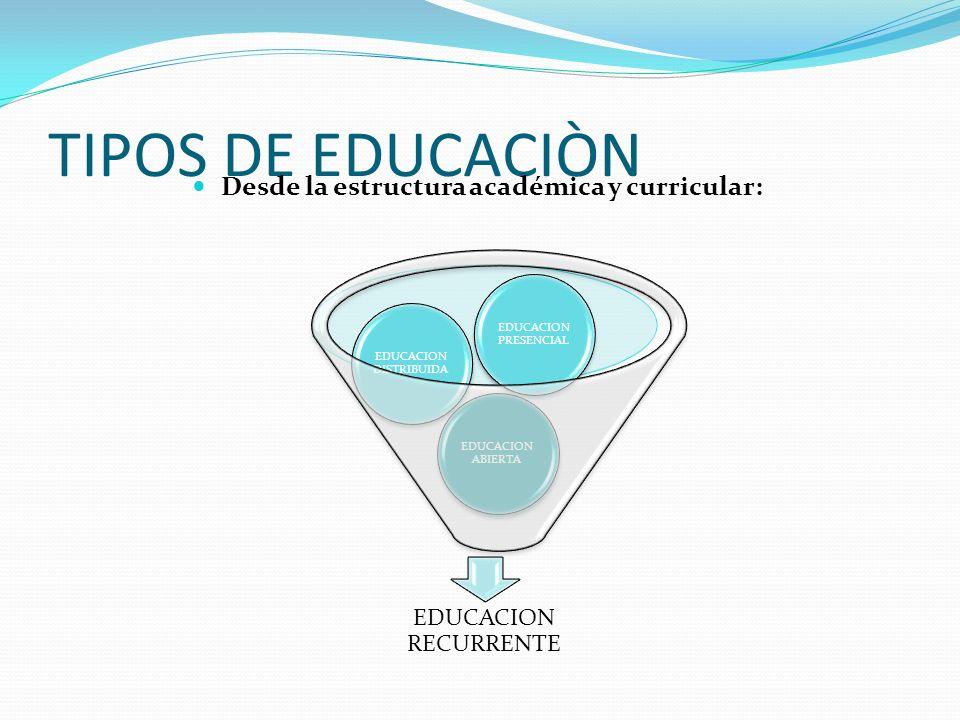 TIPOS DE EDUCACIÒN Desde la estructura académica y curricular: