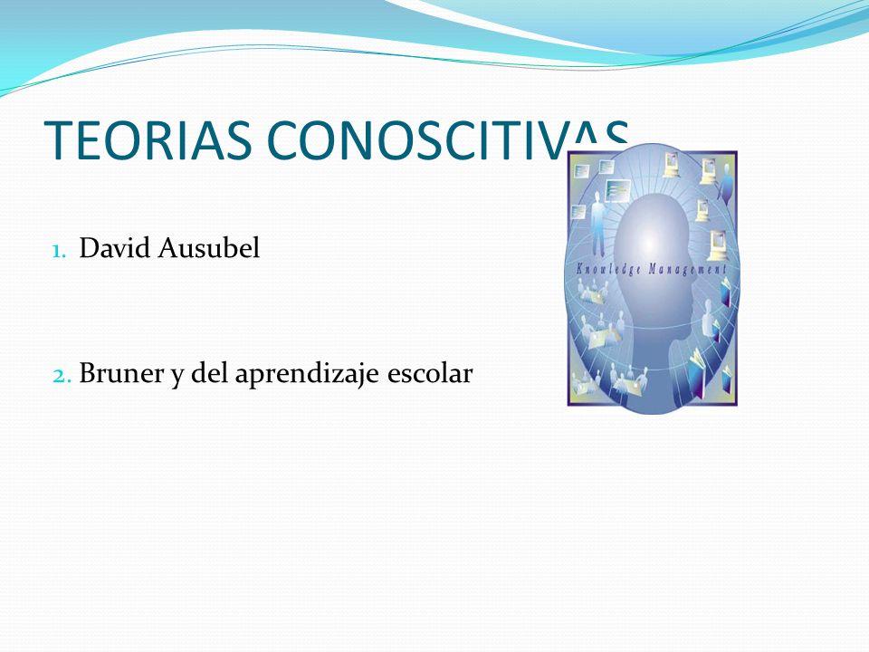 TEORIAS CONOSCITIVAS David Ausubel Bruner y del aprendizaje escolar