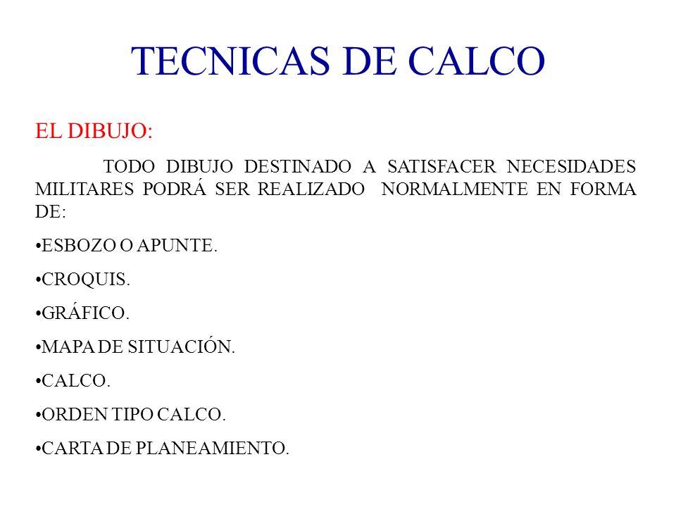 TECNICAS DE CALCO EL DIBUJO: ESBOZO O APUNTE. CROQUIS. GRÁFICO.