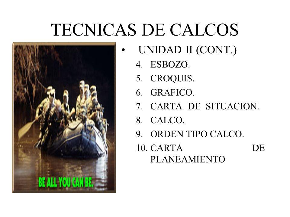 TECNICAS DE CALCOS UNIDAD II (CONT.) ESBOZO. CROQUIS. GRAFICO.