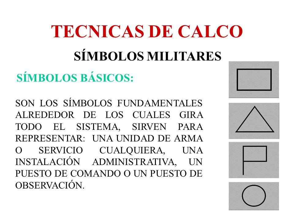 TECNICAS DE CALCO SÍMBOLOS MILITARES SÍMBOLOS BÁSICOS: