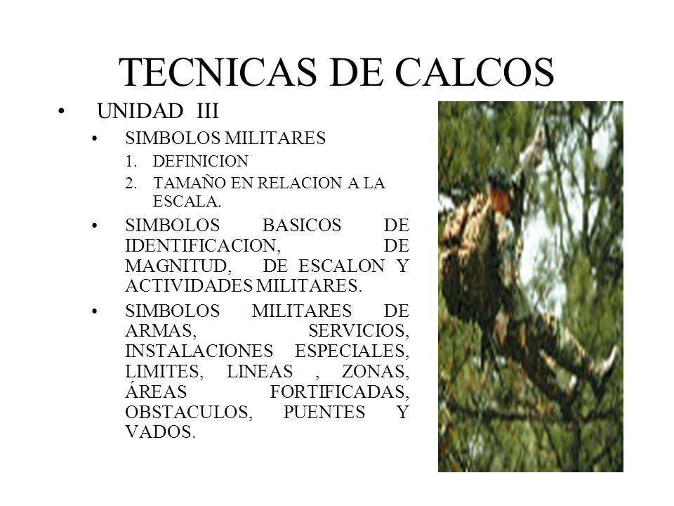 TECNICAS DE CALCOS UNIDAD III SIMBOLOS MILITARES