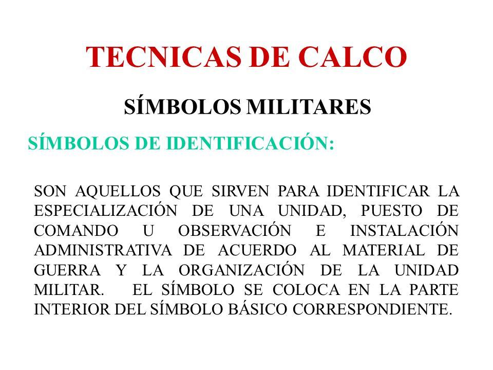 TECNICAS DE CALCO SÍMBOLOS MILITARES SÍMBOLOS DE IDENTIFICACIÓN: