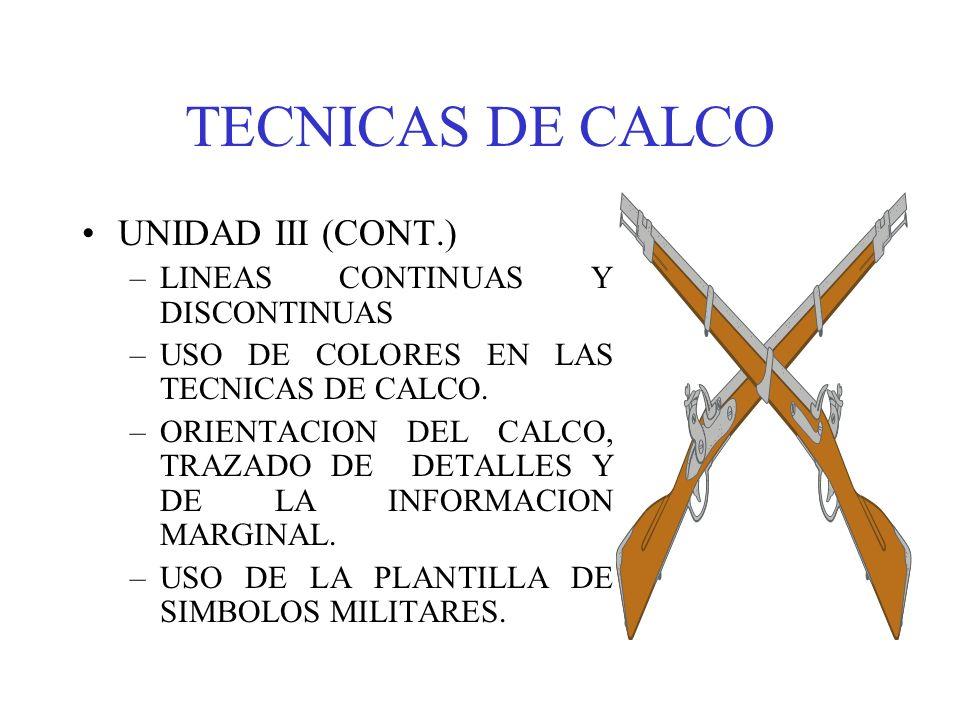 TECNICAS DE CALCO UNIDAD III (CONT.) LINEAS CONTINUAS Y DISCONTINUAS