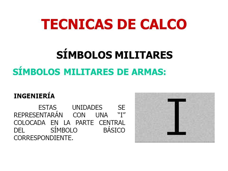 TECNICAS DE CALCO SÍMBOLOS MILITARES SÍMBOLOS MILITARES DE ARMAS:
