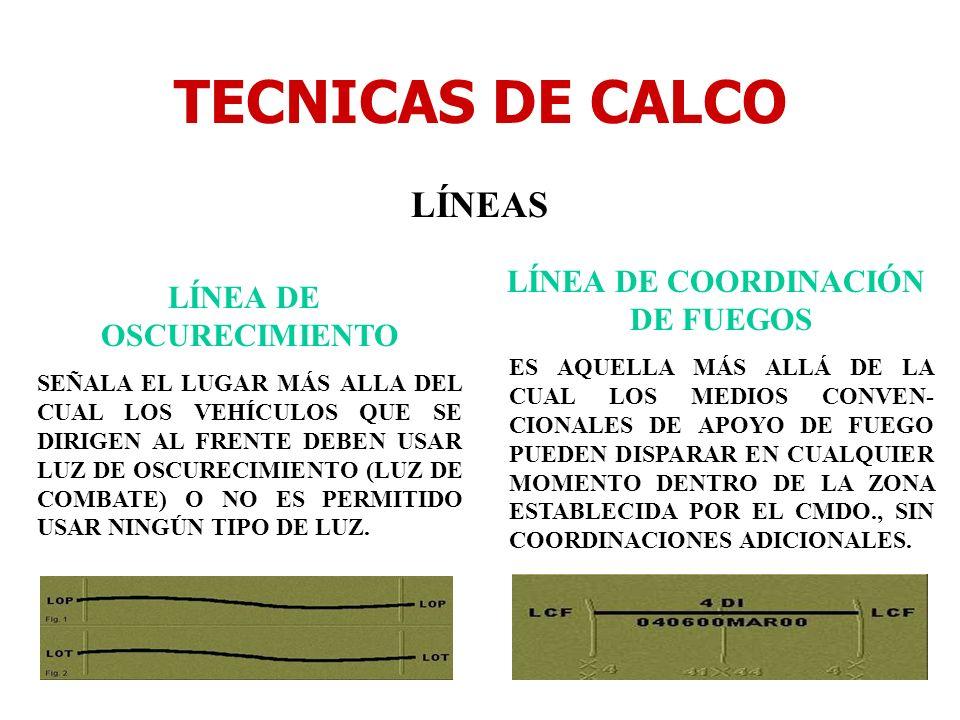 LÍNEA DE COORDINACIÓN DE FUEGOS LÍNEA DE OSCURECIMIENTO