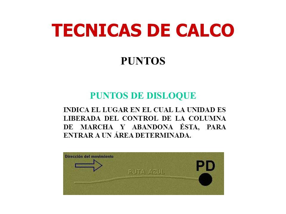 TECNICAS DE CALCO PUNTOS PUNTOS DE DISLOQUE