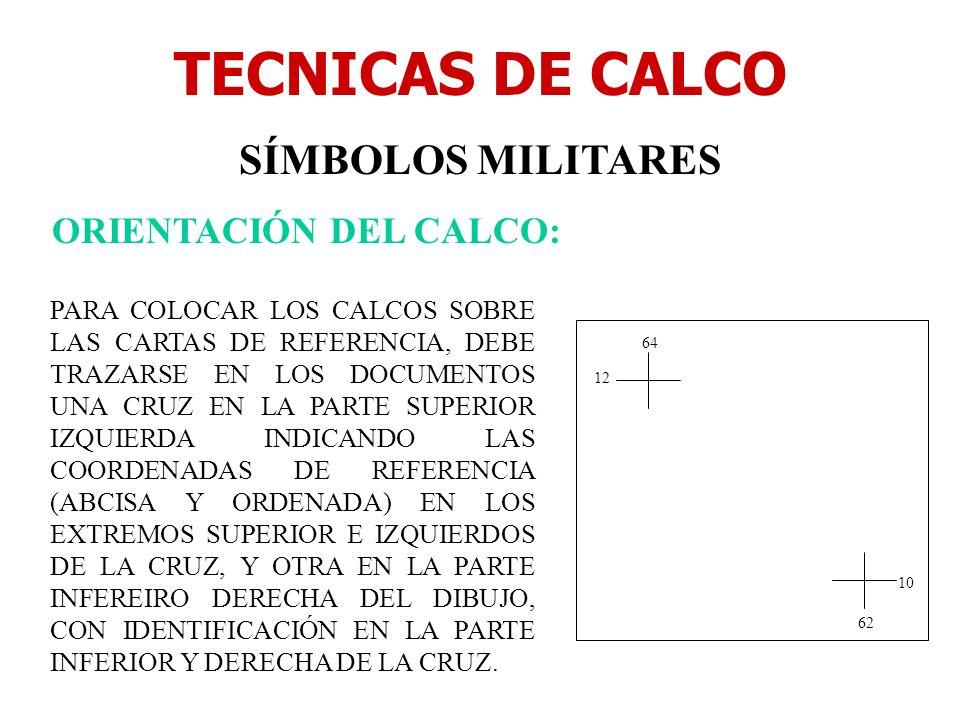 TECNICAS DE CALCO SÍMBOLOS MILITARES ORIENTACIÓN DEL CALCO: