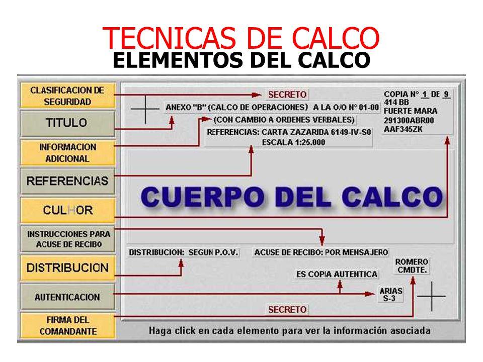 TECNICAS DE CALCO ELEMENTOS DEL CALCO