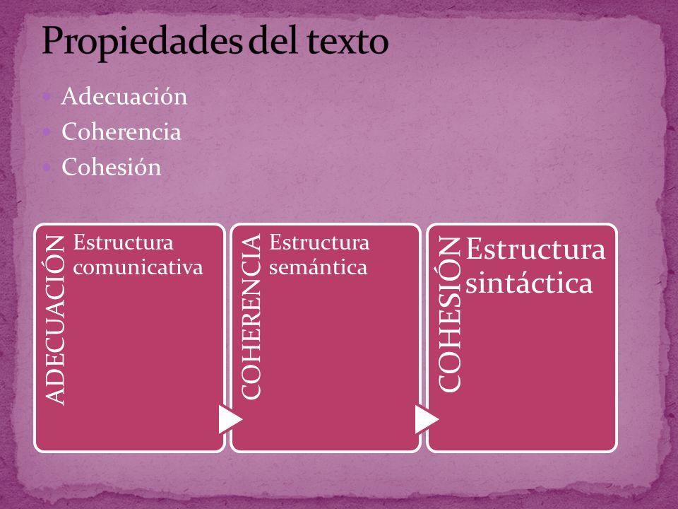Propiedades del texto COHESIÓN Adecuación Coherencia Cohesión