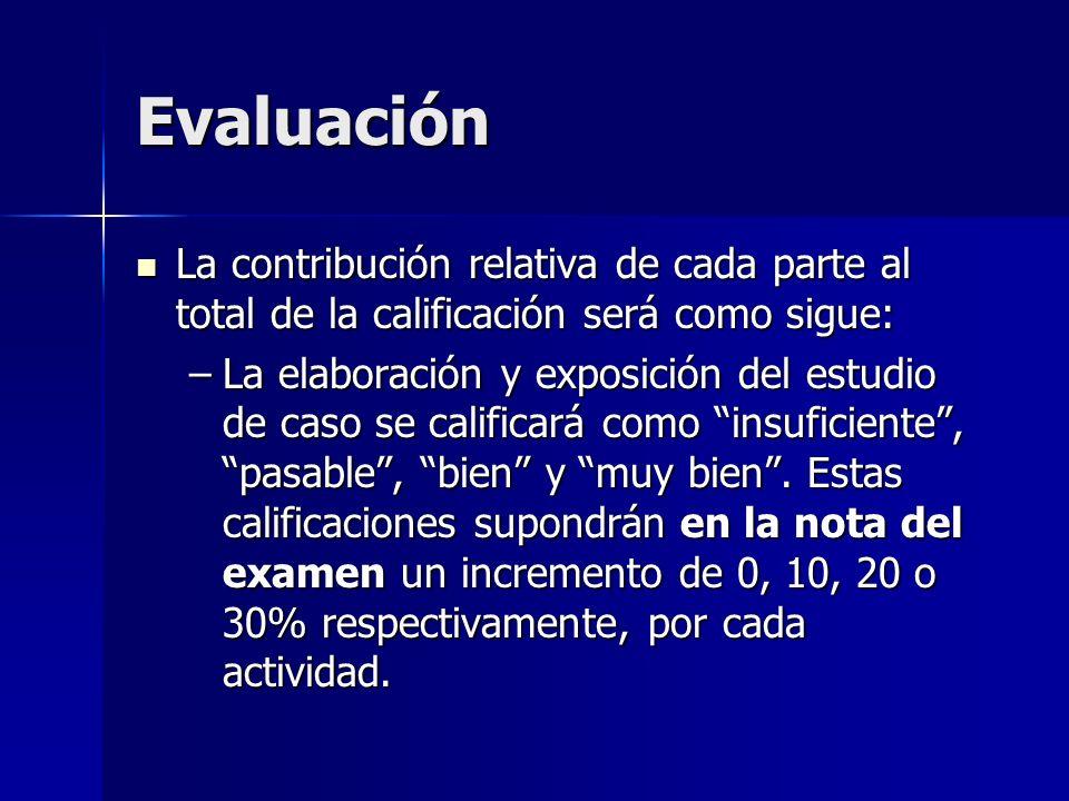 Evaluación La contribución relativa de cada parte al total de la calificación será como sigue: