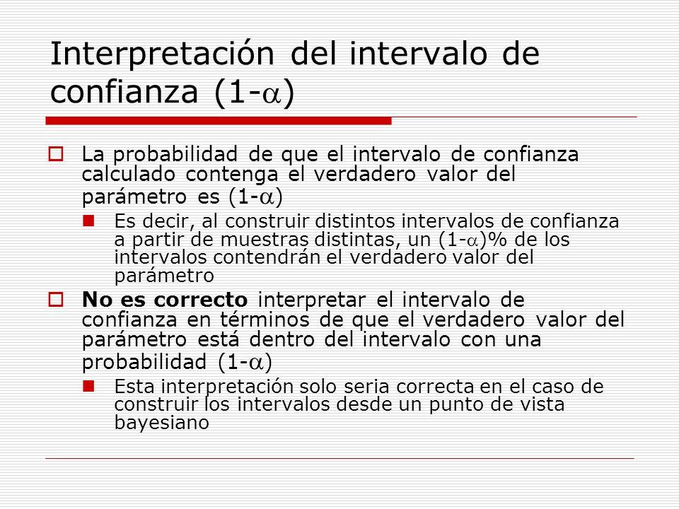 Interpretación del intervalo de confianza (1-a)