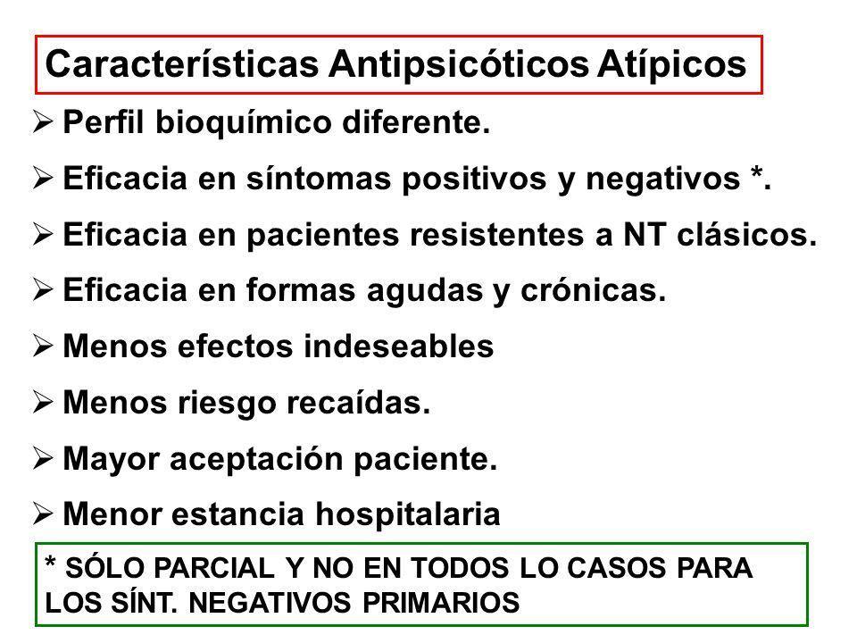 Características Antipsicóticos Atípicos
